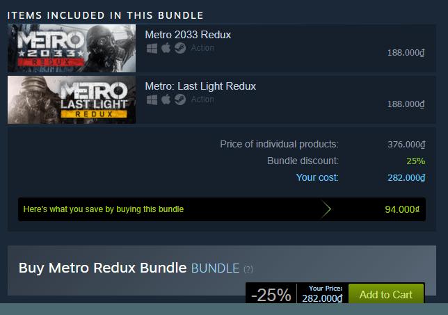 Metro Redux Bundle Steam Key